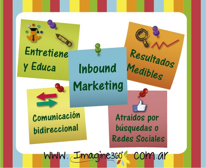 Inbound Marketing ¿Qué es y cómo aplicarlo?